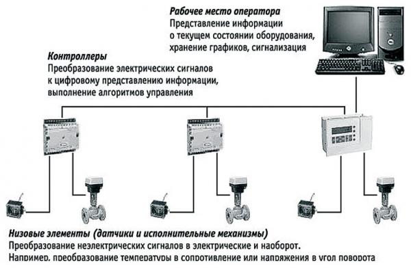 Системы-безопасности-3.jpg