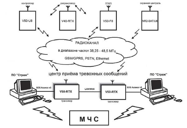 Схема-Трансат.jpg